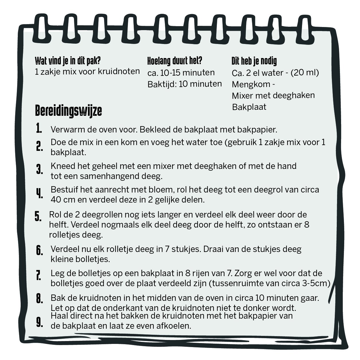 Receptenkaart
